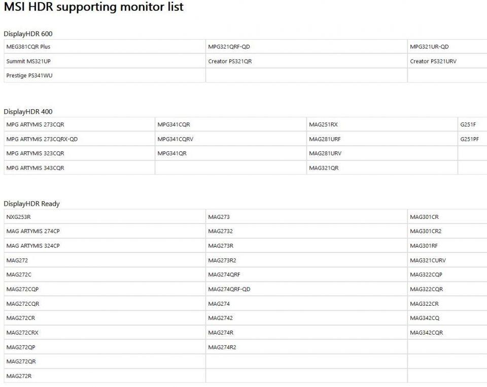 MSI veröffentlicht eine Liste von Monitoren, die mit automatischem HDR unter Windows 11 kompatibel sind
