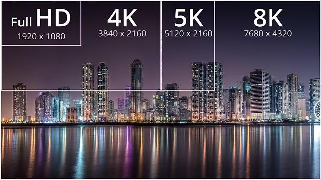 Rozlišení 8K = 4x 4K rozlišení