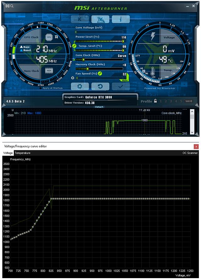 Nastavení napětí 0,825 V a frekvence 1860 MHz