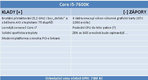 Core i5-7600K: odemčené čtyřjádro Kaby Lake v testu