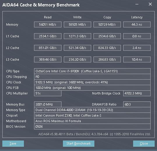 Výsledky pamětí při CPU 5,1 GHz a paměti 4000 MHz