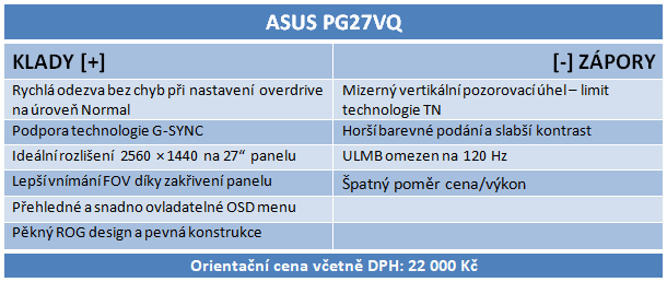 ASUS ROG PG27VQ: zakřivené TN s G-SYNC a RGB LED