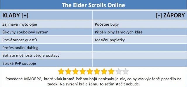 The Elder Scrolls Online: výborné MMORPG