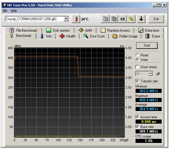 Funkce DWA na disku od Crucial