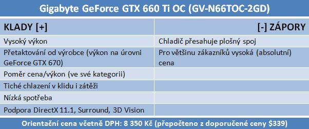 Gigabyte GeForce GTX 660 Ti — jiná, než jsme čekali
