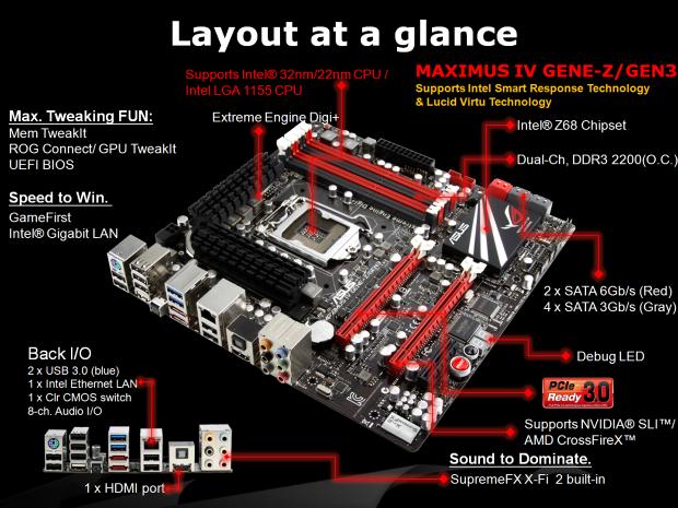 Asus Maximus IV Gene-Z – mini ATX formát pro Ivy Bridge