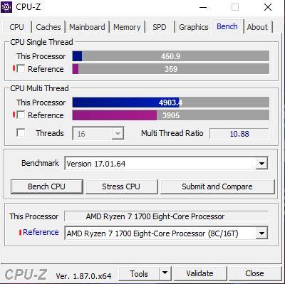 AMD Ryzen 1700 přetaktování a rychlejší RAM v praxi