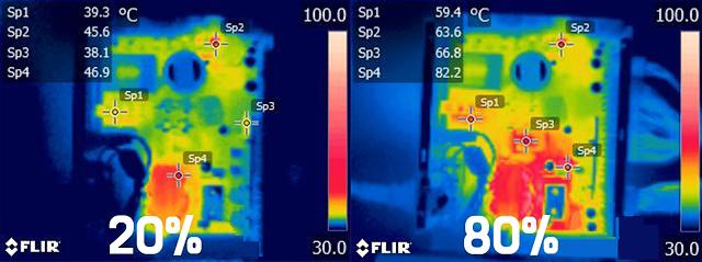 Teplota vnitřku zdroje bez připojeného ventilátoru