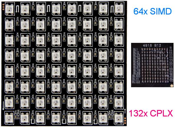 Srovnání velikosti 64 SIMD RGB LED a 132 Capellix LED