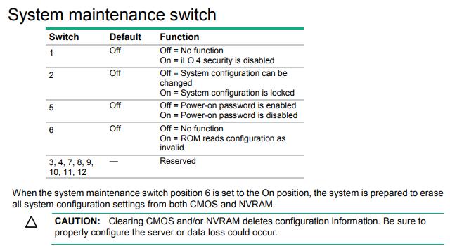 Reset hesla a reset konfigurace