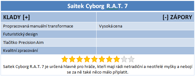 Saitek / MadCatz Cyborg R.A.T 7 – minoritní záležitost