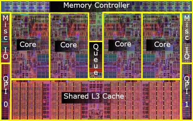 Nárůst výkonu CPU za poslední roky - Procesory Intel