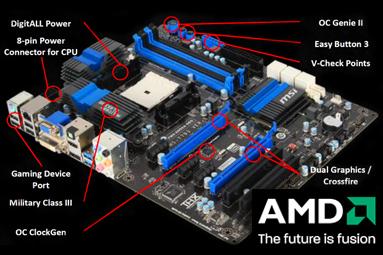 MSI FM2-A85XA G65 – solidní základ pro AMD APU Trinity