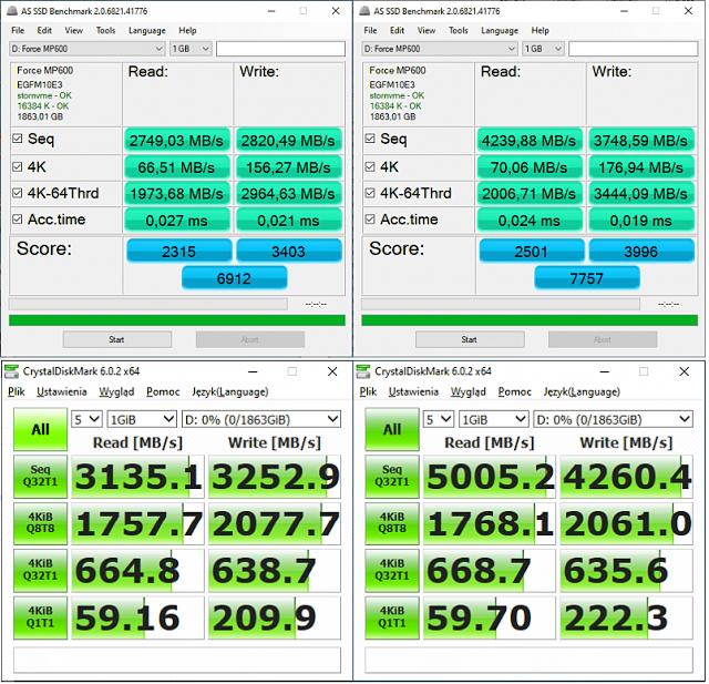 Srovnání výkonu disku Corsair MP600 v PCIe 3.0 (nalevo) proti PCIe 4.0