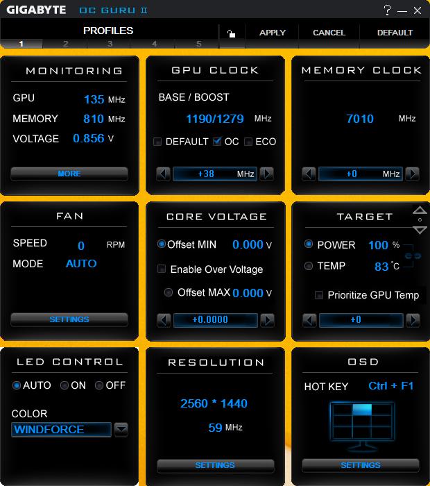 Gigabyte GTX 980 Ti Gaming: Jak běží GeForce na plný plyn