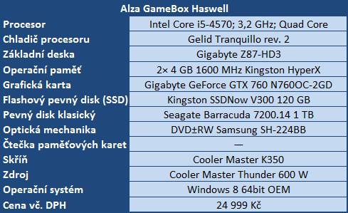 Souboj herních sestav za 25 tisíc — Alza, Barbone a HAL3000