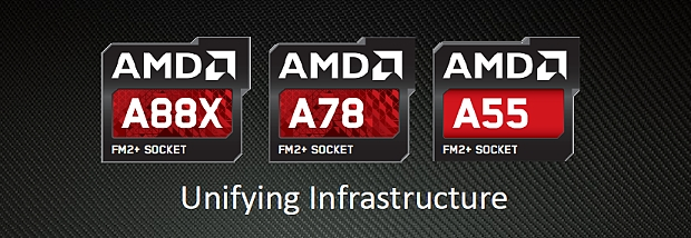 Parní válec u AMD - první testy APU AMD Kaveri