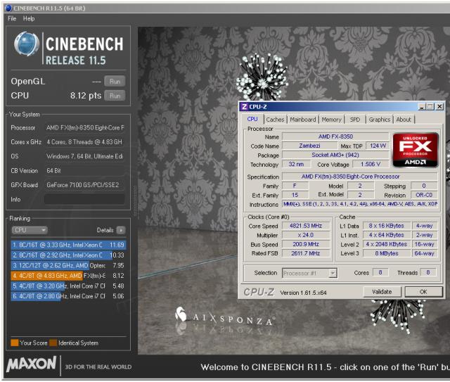 AMD Piledriver FX – procesor FX-8350 v testu