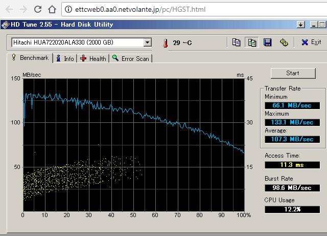 Verze HD Tune stáří odpovídá, bohužel se mi nepovedlo přesně ověřit stáří obrázku.