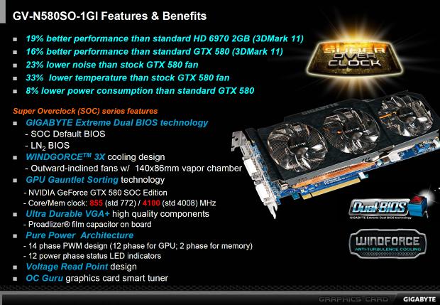 Gigabyte GTX 580 SuperOverClock – rekord v 3DMarku11