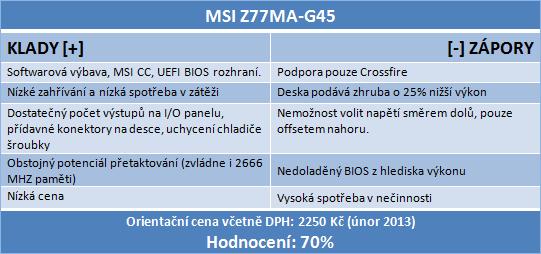 Velký test čtyř microATX desek Z77 – druhý díl