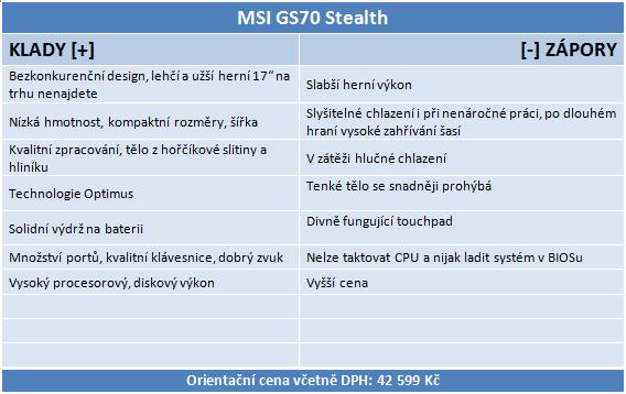 Graf ceny produktu MSI GS70 2OD-033CZ poskytuje server Heureka.cz