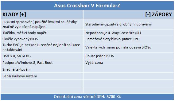 Asus Crosshair V Formula-Z — poslední deska s AM3+