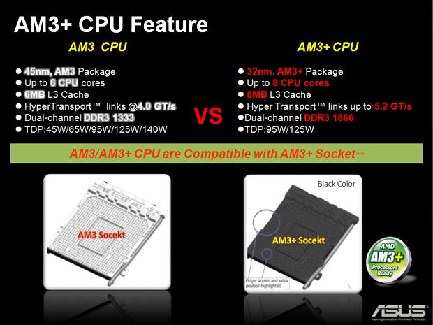 Test chipsetu AMD 990FX – procesory ale budou až v září