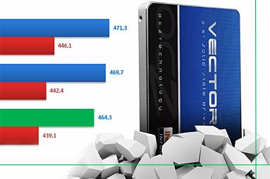 OCZ Vector – výkonné SSD s řadičem vlastní výroby