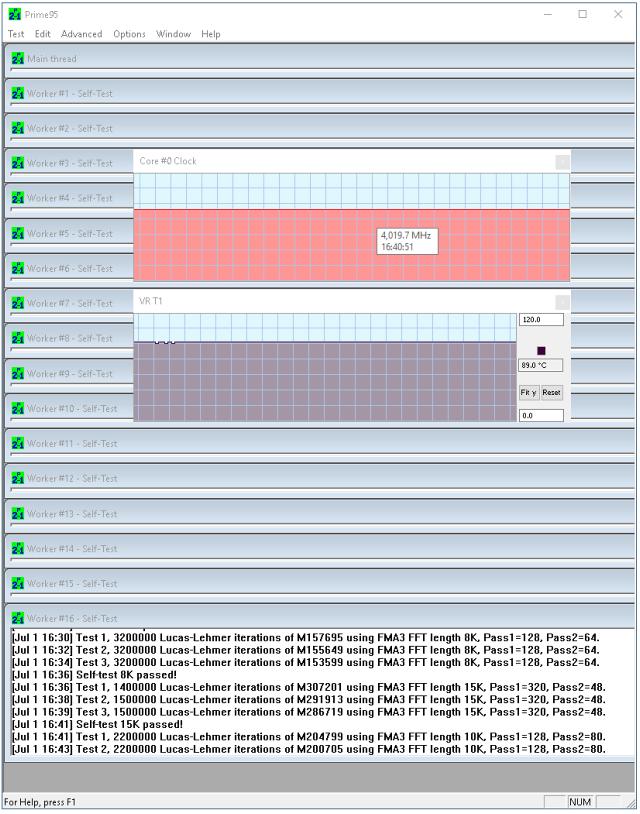 Teplota VRM 89 stupňů na defaultu (0,98 V) po hodině zátěže v Prime95 (AVX)