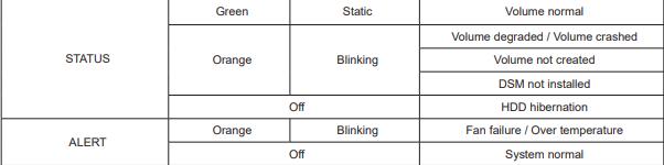 Tabulka kódů