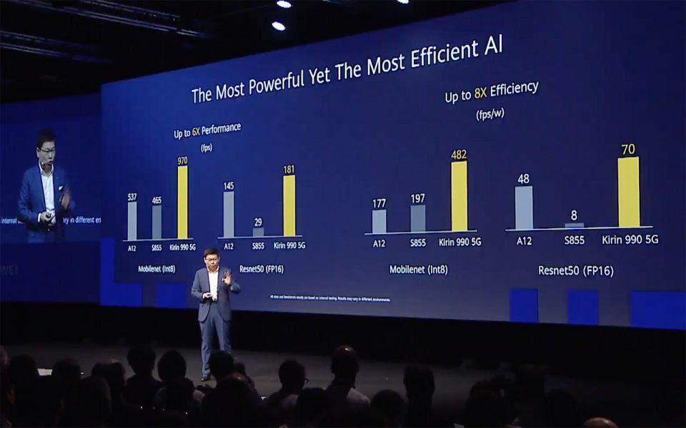 Kirin 990 chce být nejvýkonnější mobilní čip
