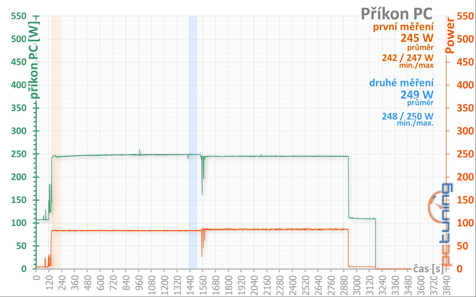 3 vs. 6 GB paměti na MSI GeForce GTX 1060 Gaming X