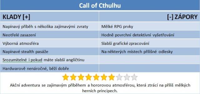 Call of Cthulhu: hutná atmosféra a zbytečné prvky RPG
