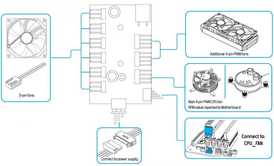 Fractal Design Vector RS: Tohle tu ještě nebylo