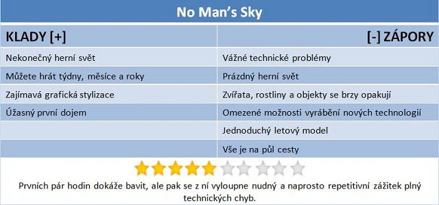 No Man's Sky: vesmír z cukrové vaty vítá všechny průzkumníky