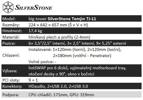 Vyzkoušeli jsme skříň za 15 tisíc – novou SilverStone Temjin