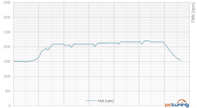 Test R9 Nano: i s 15cm kašpárkem se dá hrát velké divadlo