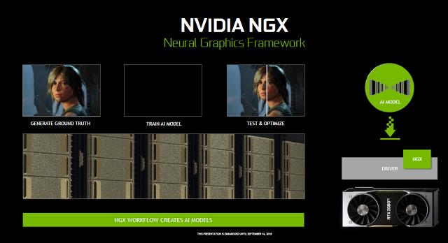 NVIDIA RTX 2080 Ti ve 26 (4K) hrách a testech
