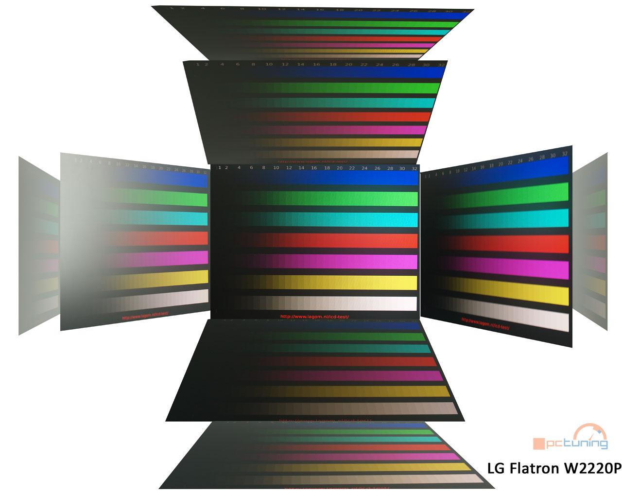 Cauchy-Riemannovy podmínky, ze skript matematiky, se staly obětí špatně podsvíceného okraje