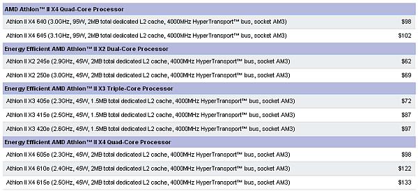 PCT speciál – jak jsem stavěl domácí server 1. díl