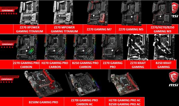 MSI Z270 Gaming M7: Herní deska pro Kaby Lake