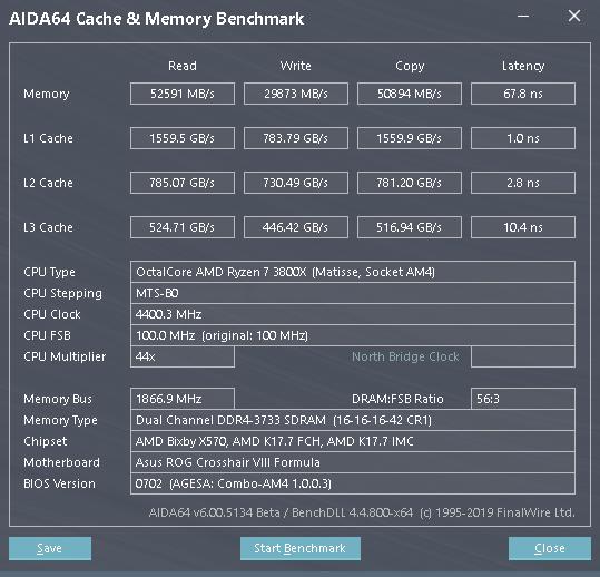 Ideální nastavení 3733 GHz s CL16: Propustnost je nejvyšší a latence nejnižší