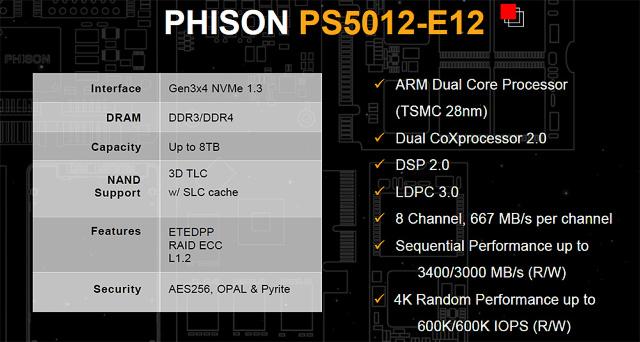 Test Viper VPN100 256GB: Další TLC SSD pro M.2 (+ soutěž)