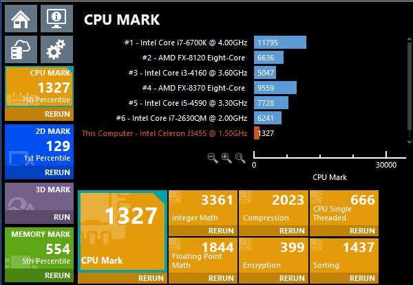 Test provedený se třemi přiřazenými jádry CPU