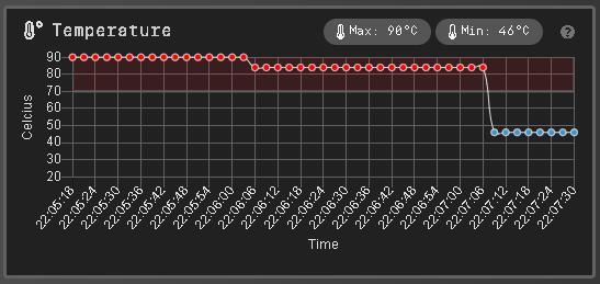 Moment, kdy jsem disk začal ofukovat pomalým ventilátorem: pokles pod 50 °C