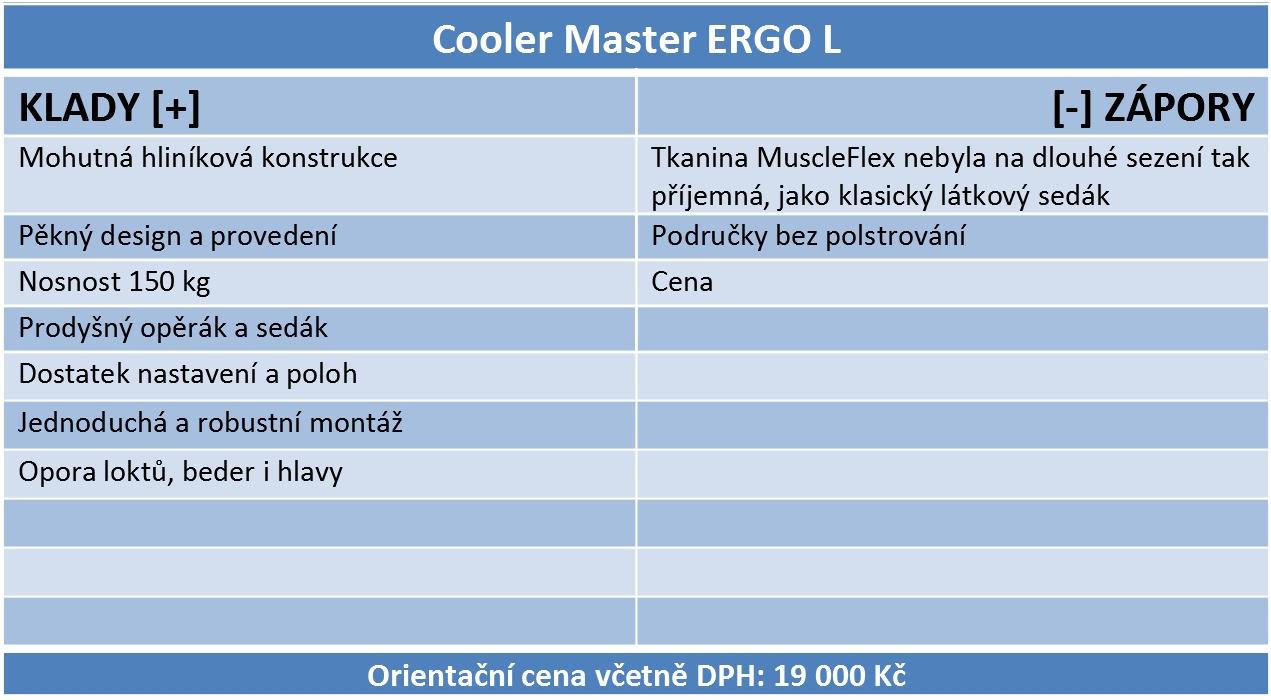 Cooler Master ERGO L – herní posez se správnými tvary