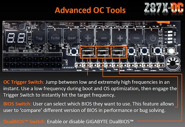 Gigabyte Z87X-OC – špičková volba pro všechny nadšence