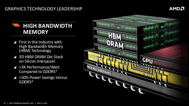 Jirka Souček: HBM paměti: dílo AMD a Hynixu. V letošním roce jsme se sice dočkali pouze ochutnávky v podobě GPU Fiji od AMD a tří produktů - modelů grafických karet, ale to k prokázání funkčnosti a prezentaci možností technologie stačilo.