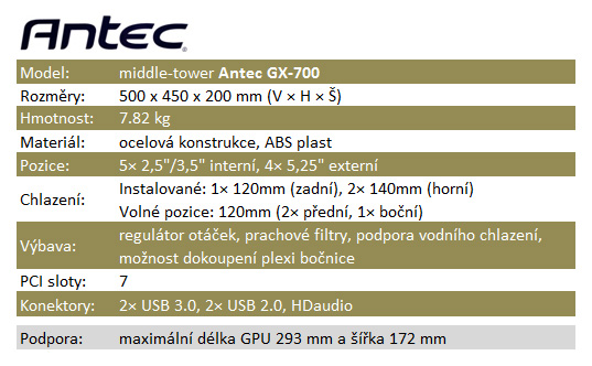 Antec GX700 – už i Antec dělá levné case. V army stylu